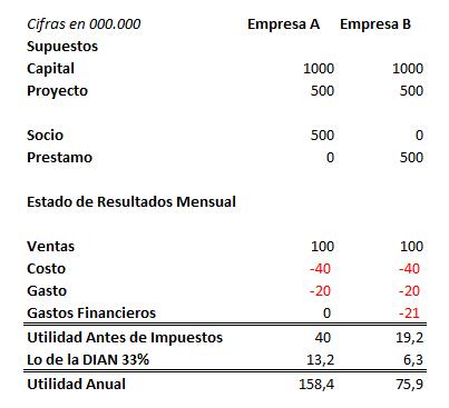 52._Ejemplo_de_las_empresas