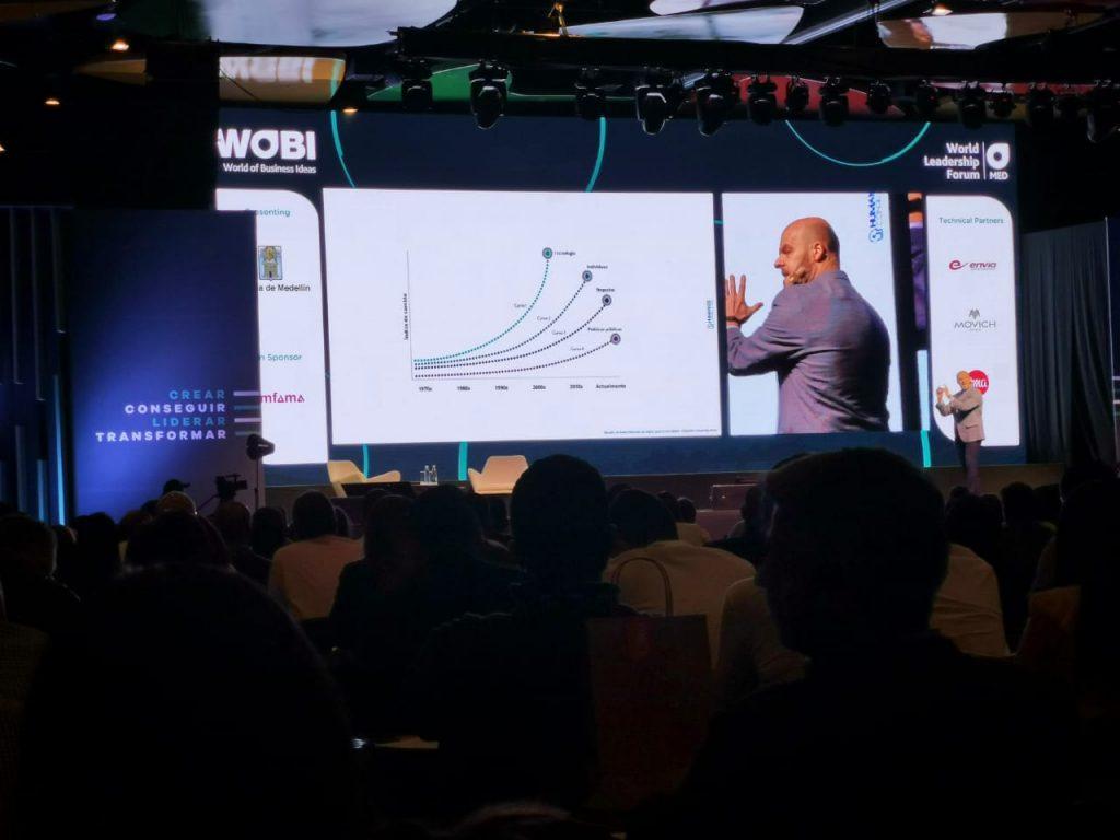 El World Leadership Forum es la cumbre de liderazgo que organiza Wobi