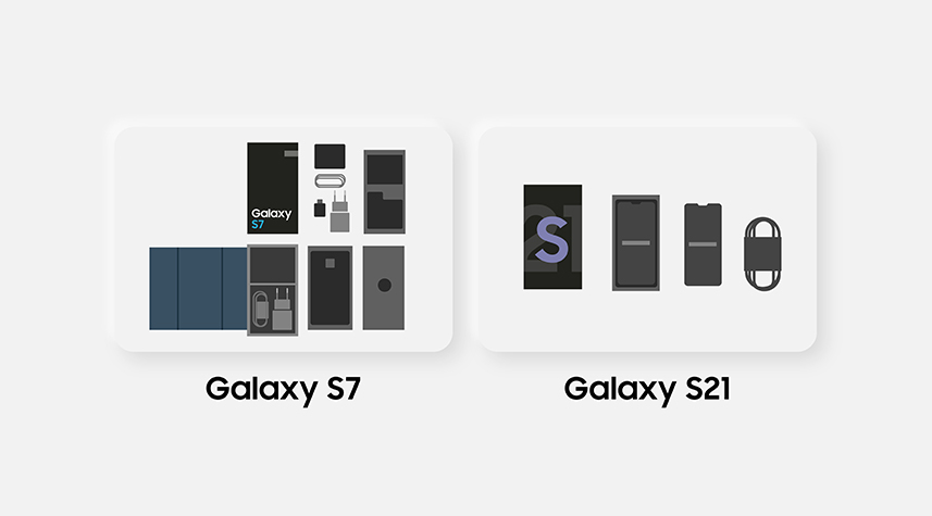 Comparativo entre el Galaxy S7 y el S21