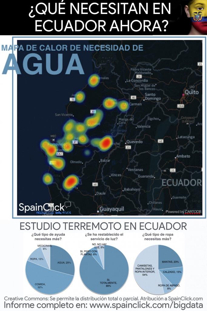 spainclick-terremoto-ecuador-redes-01