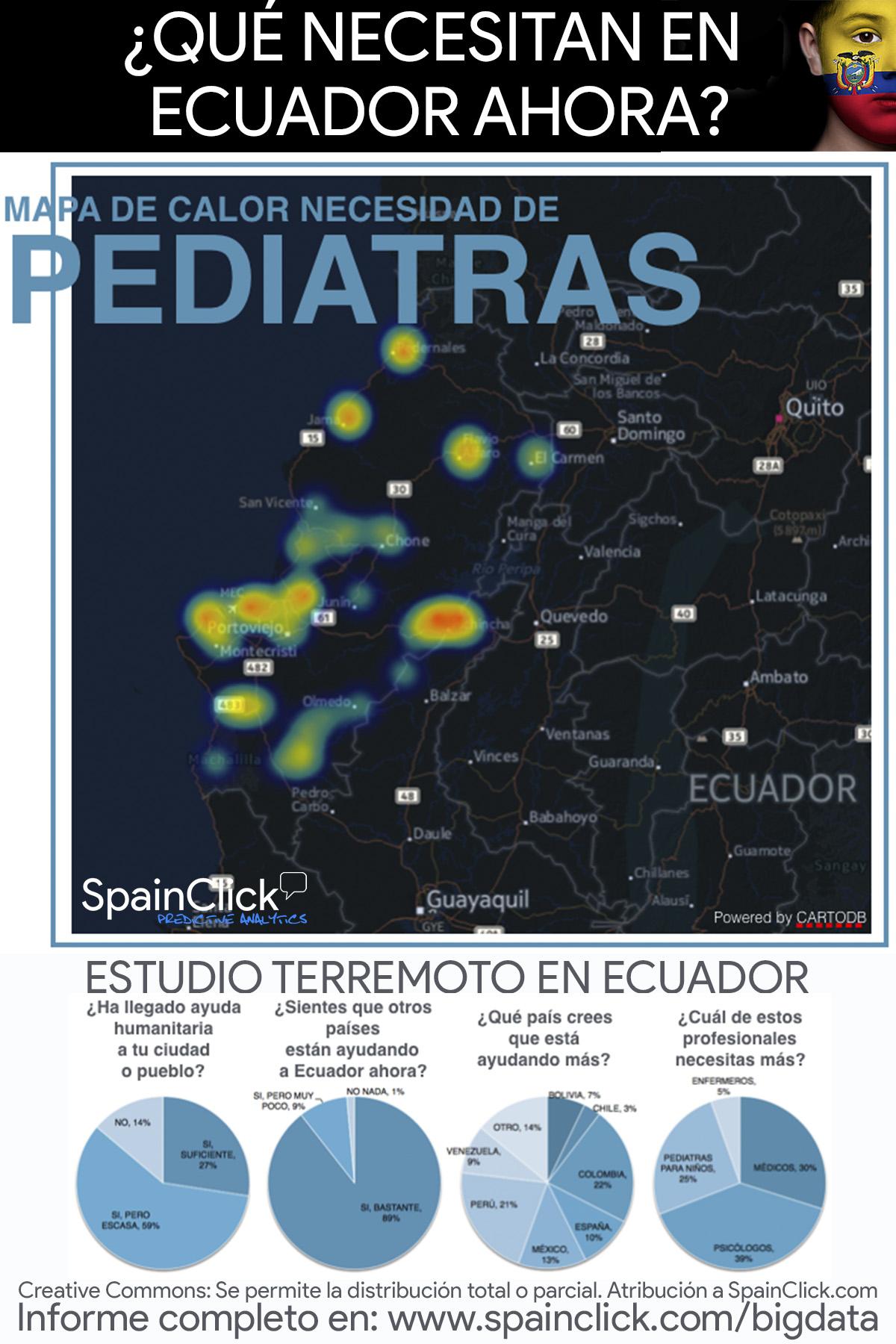 terremoto ecuador spainclick